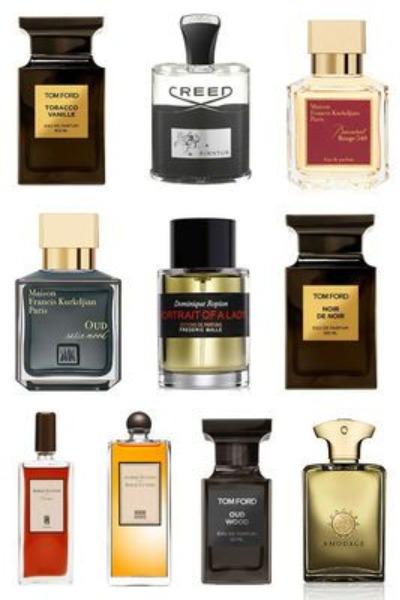 Niche Fragrance Pvt Ltd