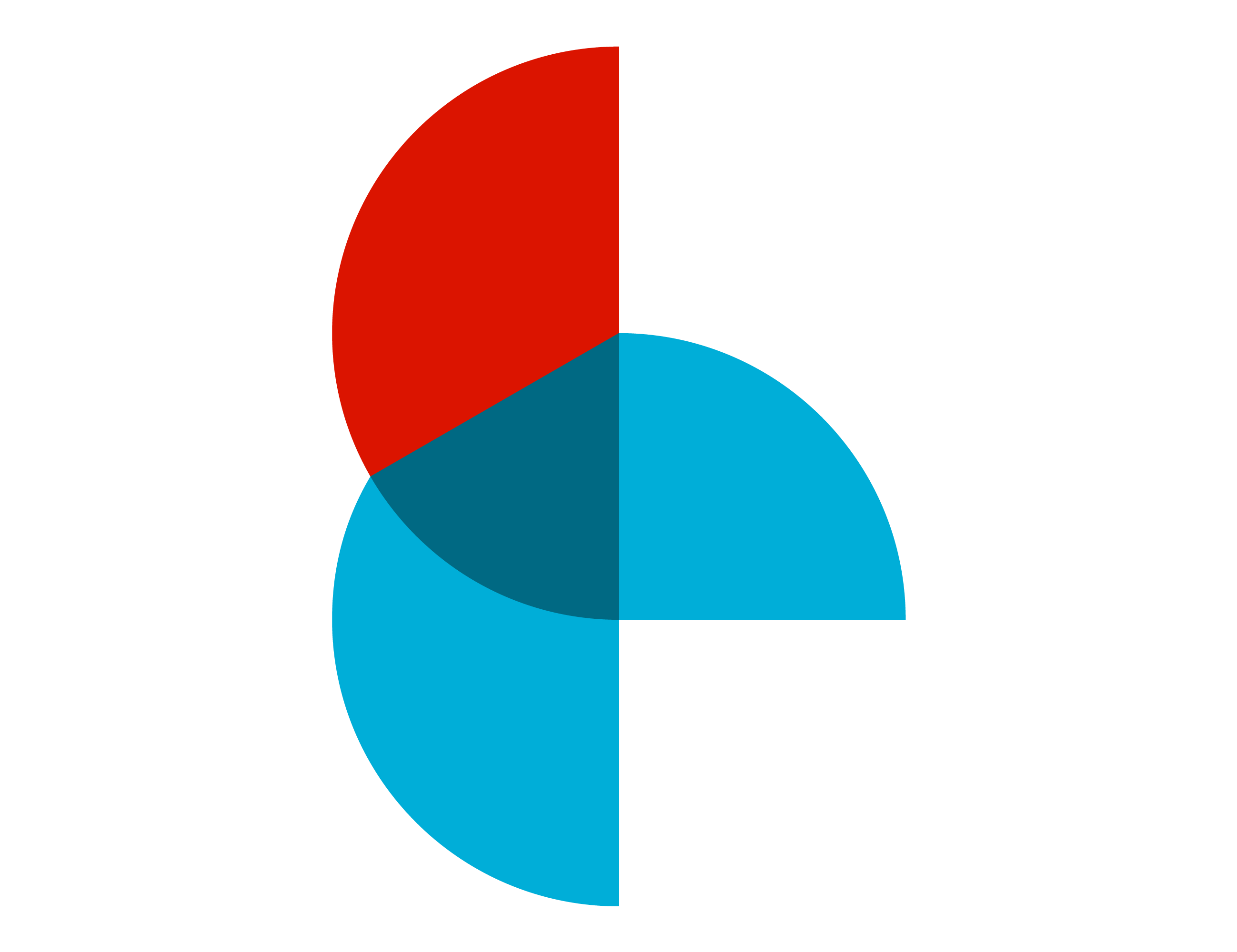 Compass Energy Ltd